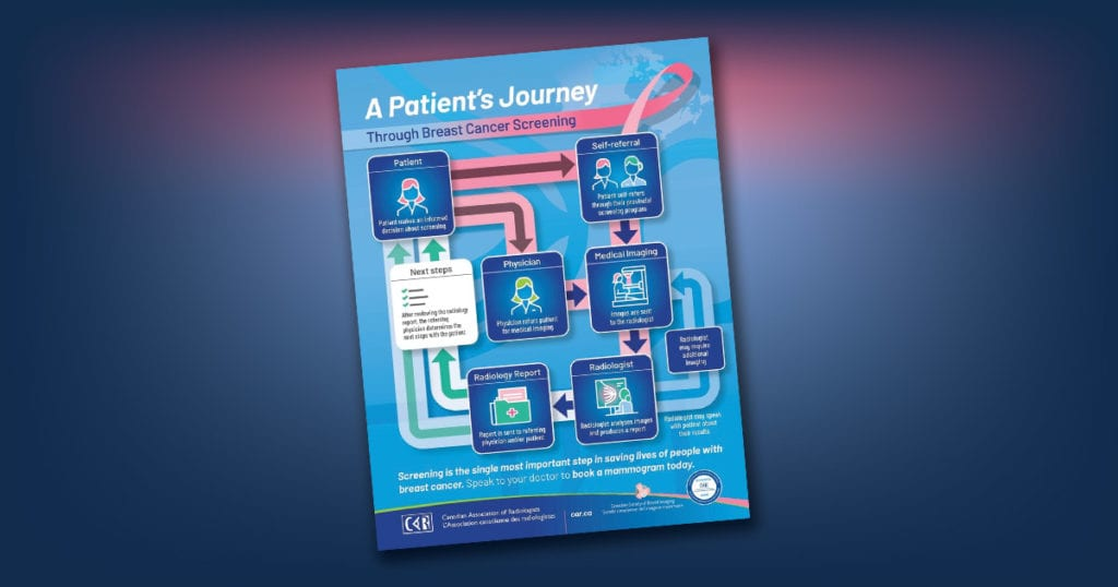A patient's journey through breast cancer screening cover image